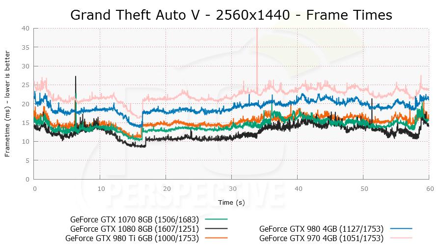 gtav-2560x1440-plot-0.png