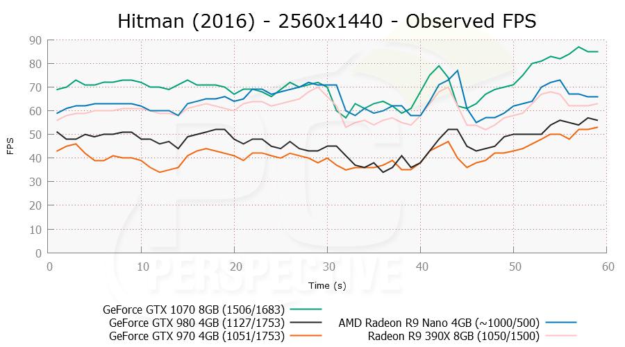 hitman-2560x1440-ofps-0-0.png