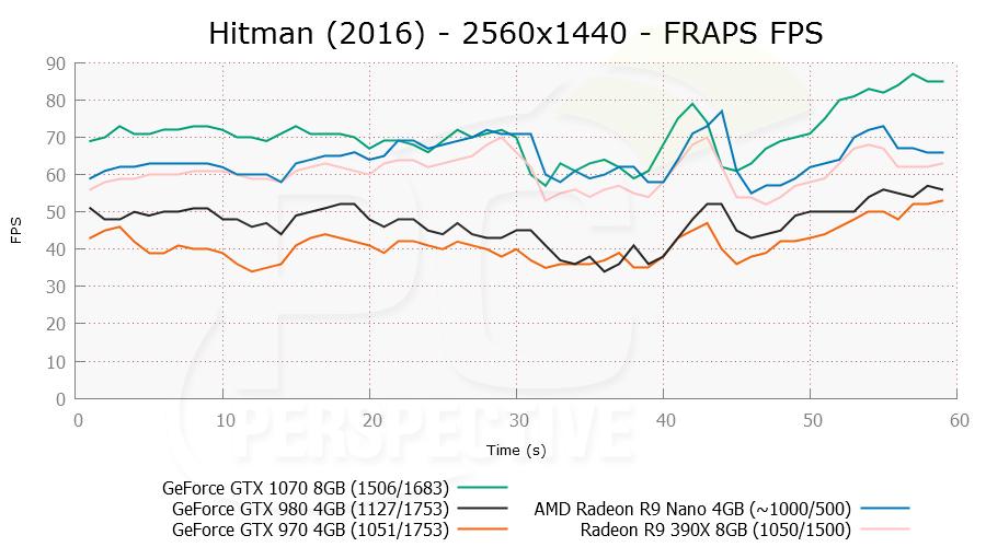 hitman-2560x1440-frapsfps-0-0.png