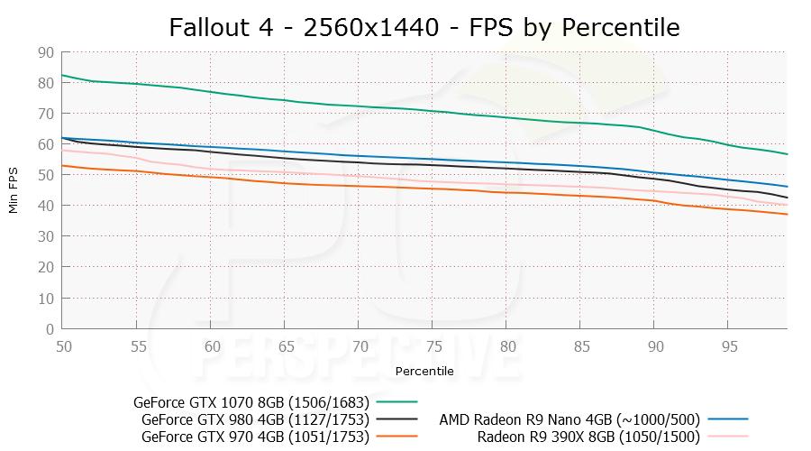 fallout4-2560x1440-per.png