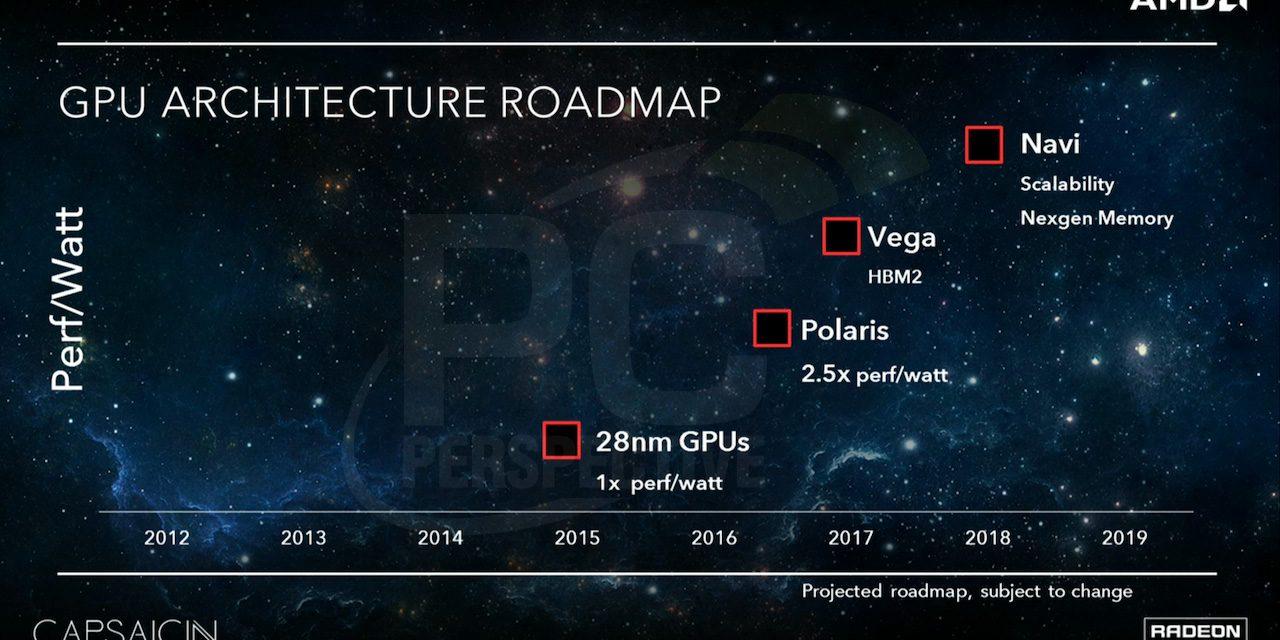 New AMD Polaris 10 and Polaris 11 GPU Details Emerge