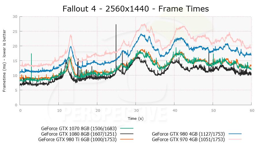 fallout4-2560x1440-plot-0.png