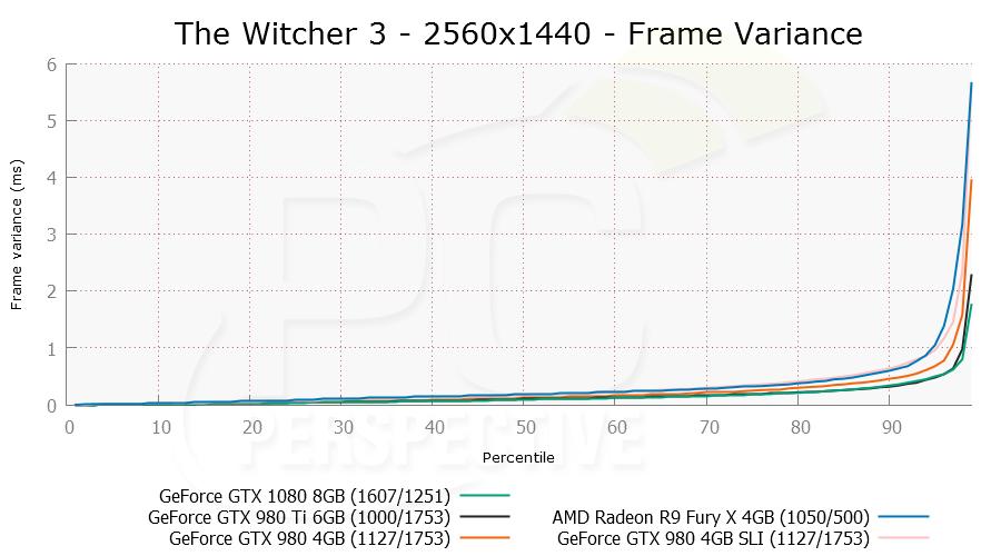 witcher3-2560x1440-stut.png