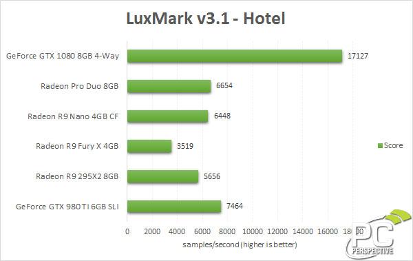 luxmarkgraph.jpg