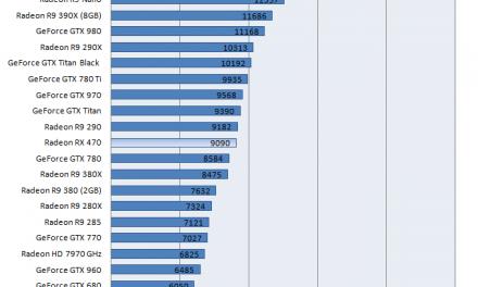 A sneak peek at two RX 470 benchmarks