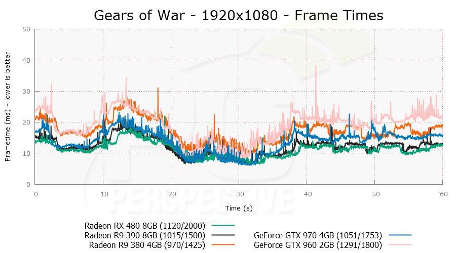 gears-1920x1080-plot.png