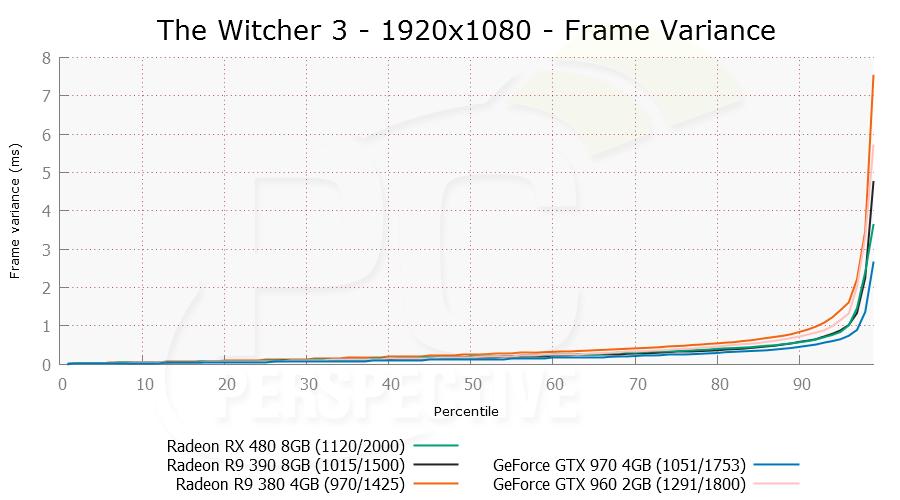 witcher3-1920x1080-stut.png