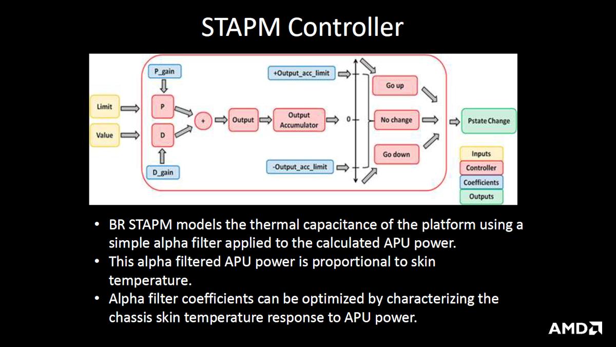 skin-temp-02.png