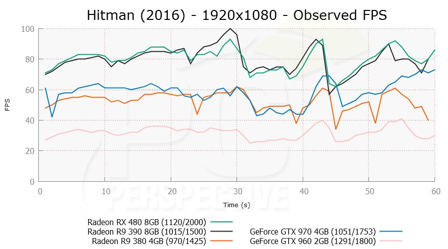 hitman-1920x1080-ofps.png