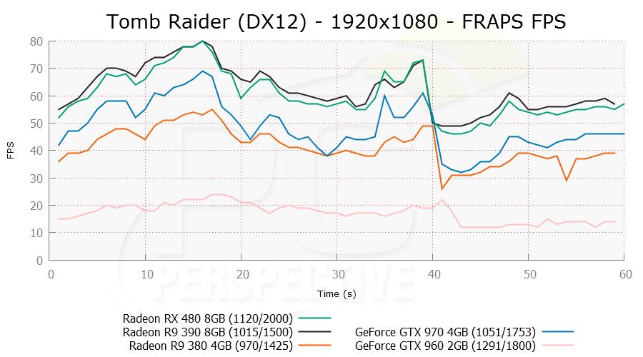 rotrdx12-1920x1080-frapsfps.png