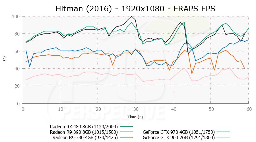 hitman-1920x1080-frapsfps.png