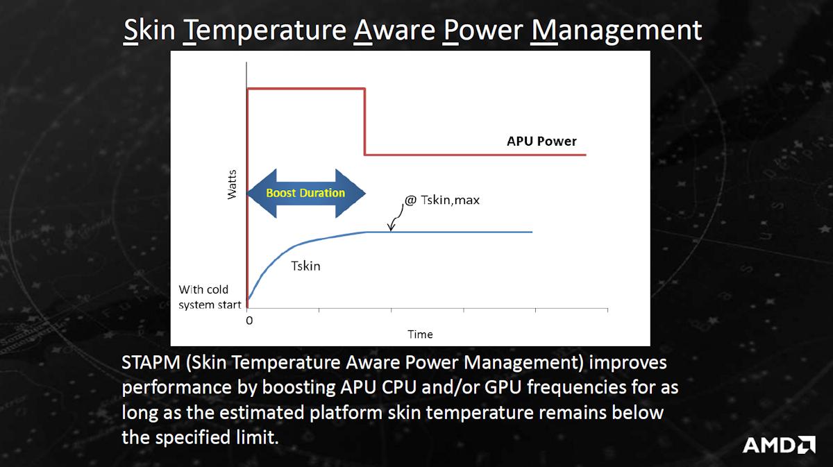 skin-temp.png