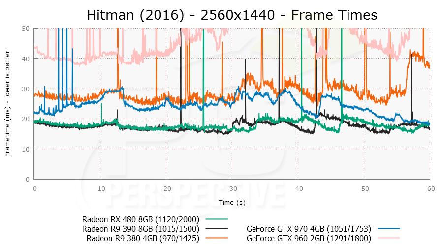 hitman-2560x1440-plot-0.png