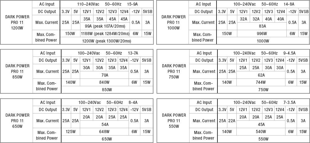 6b-specs-table-2.jpg