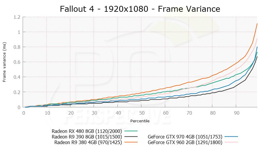 fallout4-1920x1080-stut.png