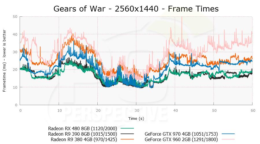 gears-2560x1440-plot.png
