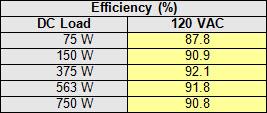 26-efficiency-table.jpg