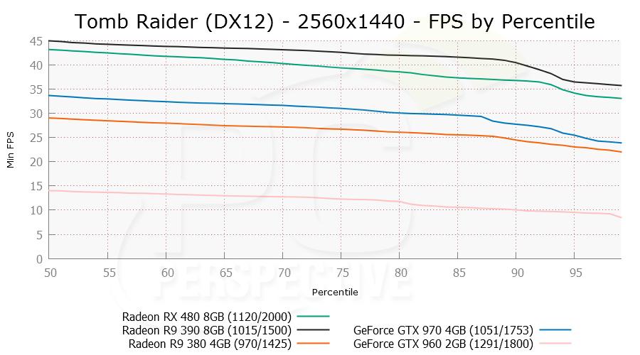 rotrdx12-2560x1440-per.png