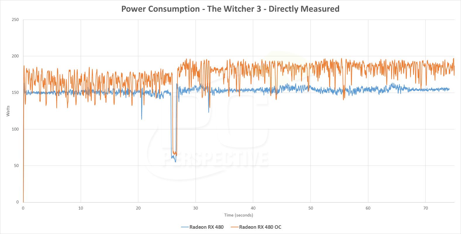 poweroc-witcher3.png