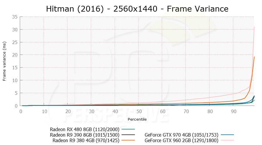 hitman-2560x1440-stut-0.png
