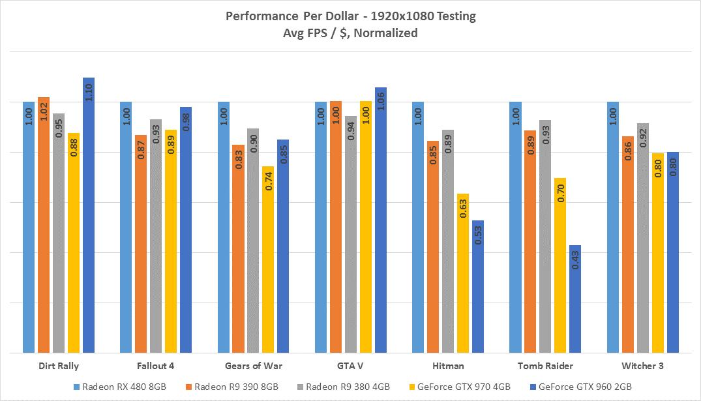 perfdollar-1080-0.png