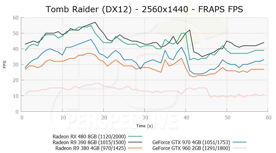 rotrdx12-2560x1440-frapsfps.png
