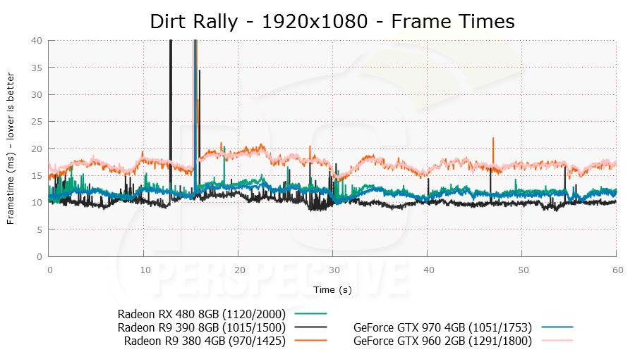 dirtrally-1920x1080-plot.png