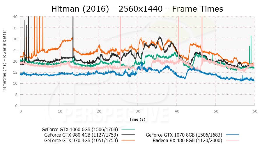 hitman-2560x1440-plot.png