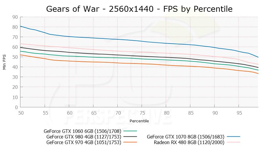 gears-2560x1440-per.png