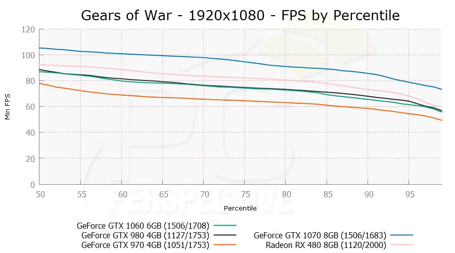 gears-1920x1080-per.png