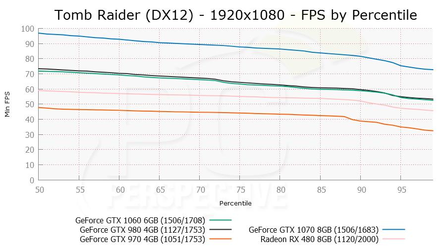 rotrdx12-1920x1080-per.png