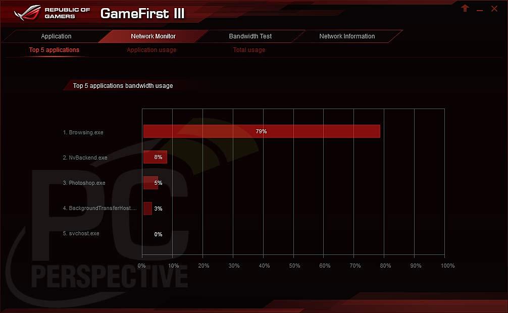 13-gamefirst-netmon-04.jpg