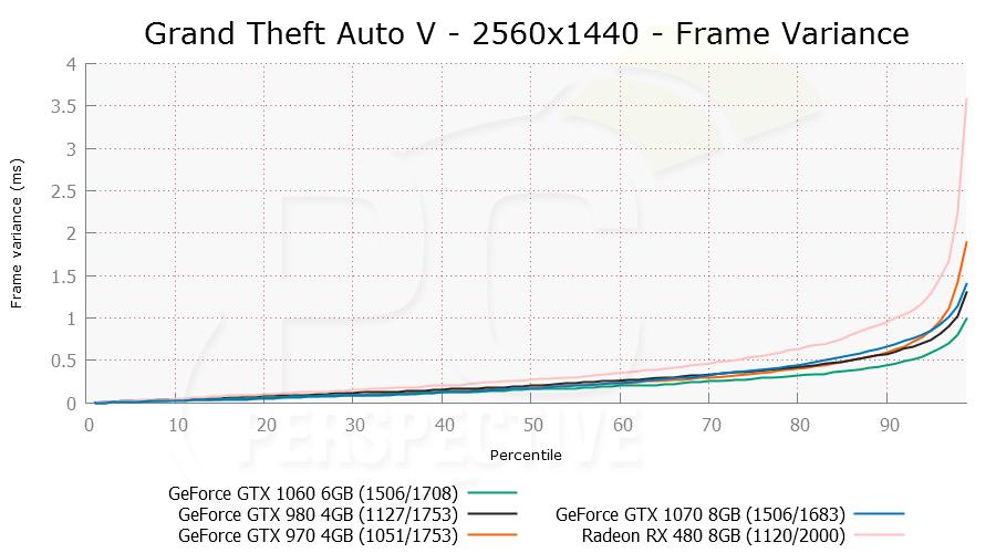 gtav-2560x1440-stut.png
