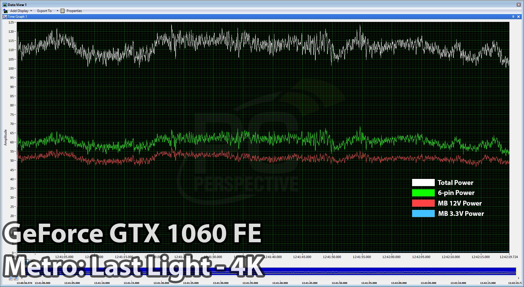 gtx1060-metro-4k.png