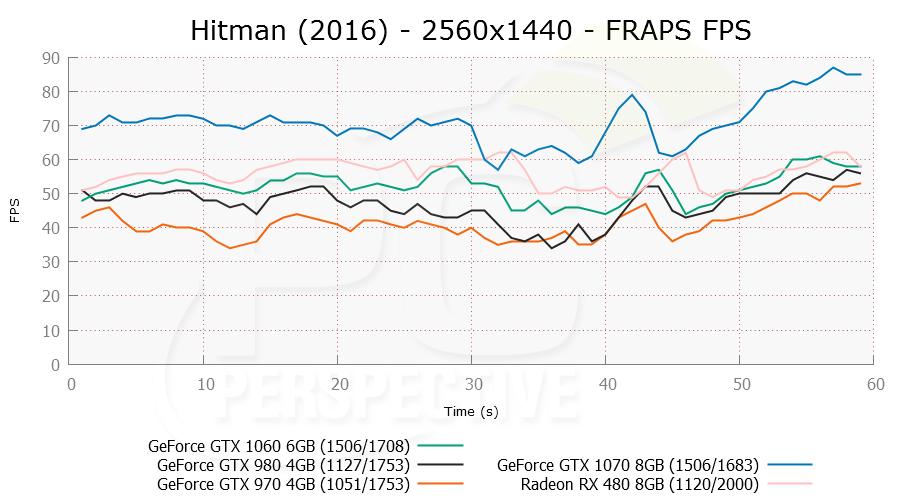 hitman-2560x1440-frapsfps.png