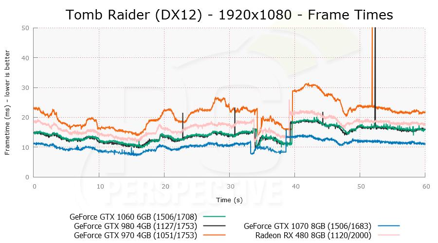 rotrdx12-1920x1080-plot.png