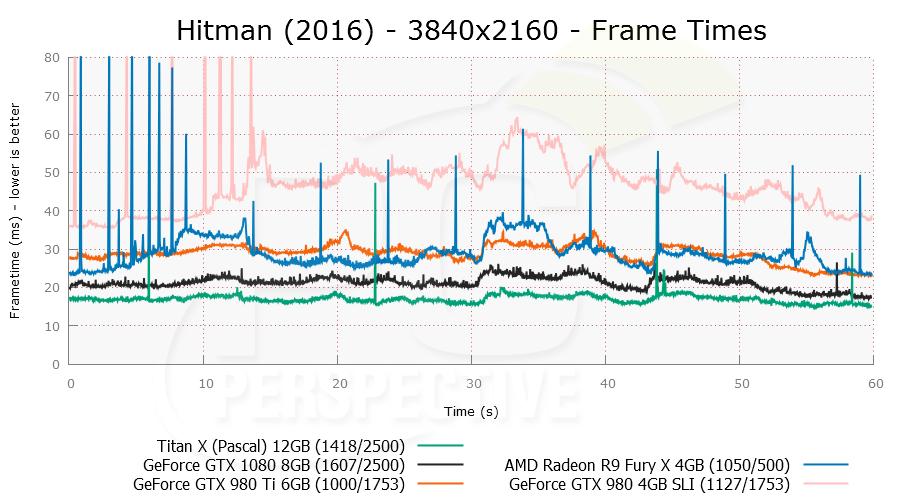 hitman-3840x2160-plot.png