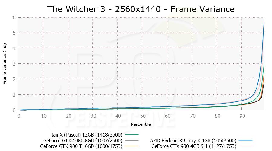 witcher3-2560x1440-stut-0.png
