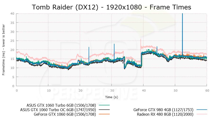 rotrdx12-1920x1080-plot-0.png