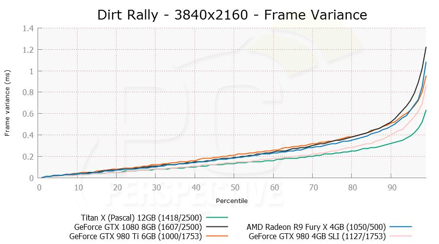 dirtrally-3840x2160-stut.png