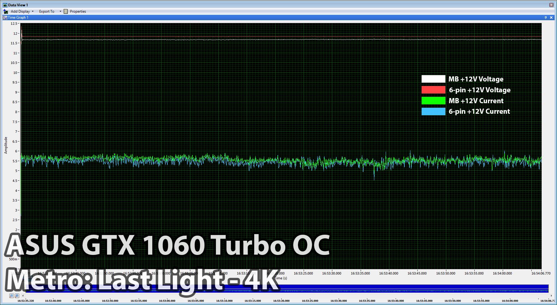 metro4koc-current-0.png