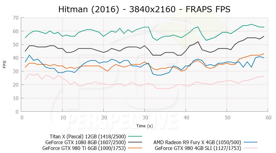 hitman-3840x2160-frapsfps.png