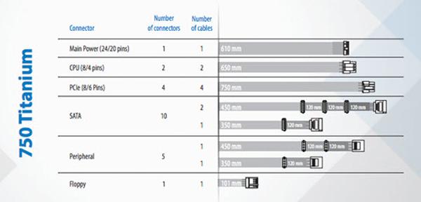14-cable-lengths.jpg