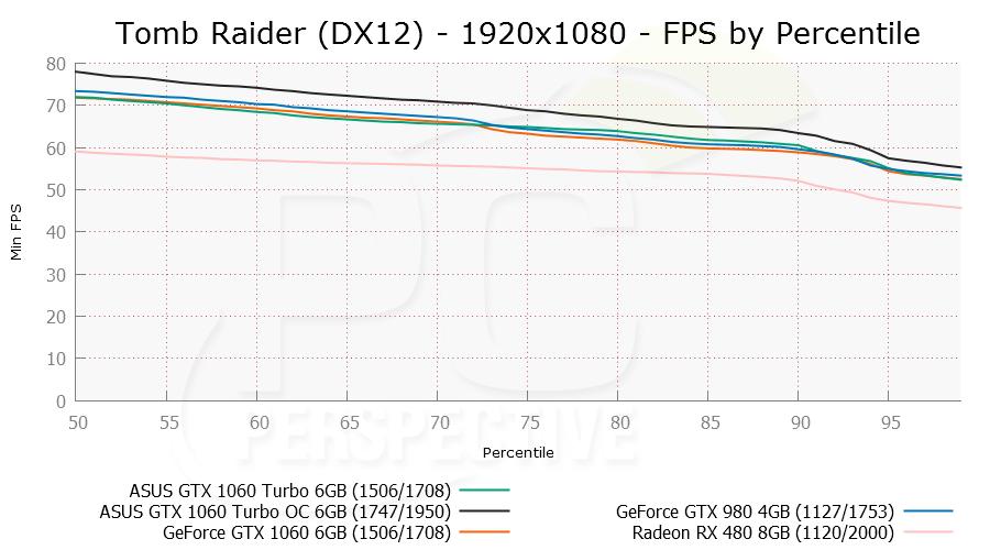 rotrdx12-1920x1080-per-0.png