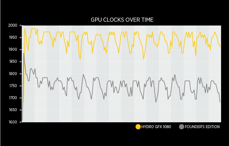gpu-clocks.png