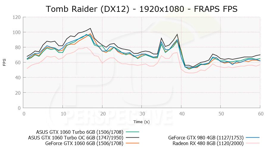 rotrdx12-1920x1080-frapsfps-0.png