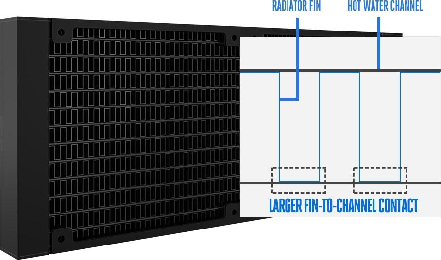 radiator-fins.jpg