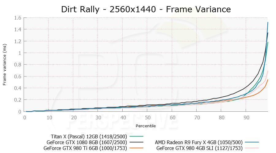 dirtrally-2560x1440-stut.png