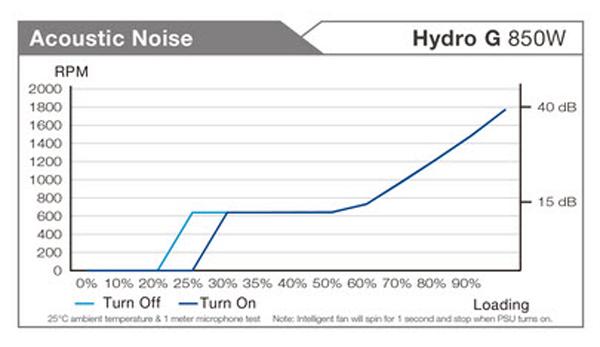 30-fan-noise-graph-1.jpg