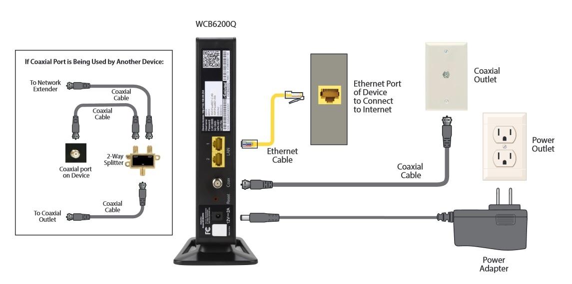 04-wcb6200q-setup.jpg